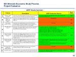 esi alternate economic study process project evaluation