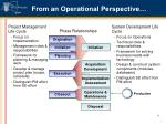 from an operational perspective