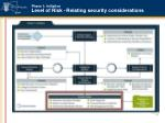 phase 1 initiation level of risk relating security considerations