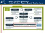 phase 2 acquisition development control selection relating security considerations