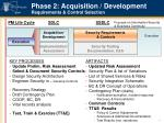phase 2 acquisition development requirements control selection