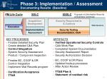 phase 3 implementation assessment documenting results baseline