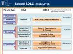 secure sdlc high level