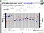 5 help iraq strengthen its economy securities markets