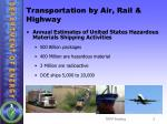 transportation by air rail highway1