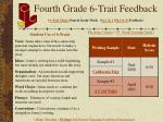 fourth grade 6 trait feedback