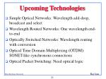 upcoming technologies