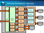 security architecture services