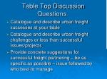 table top discussion questions