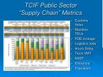 tcif public sector supply chain metrics