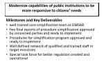 modernize capabilities of public institutions to be more responsive to citizens needs3
