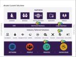 alcatel lucent solutions