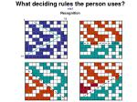what deciding rules the person uses 1967