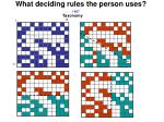 what deciding rules the person uses 19671