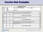 concise note examples