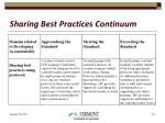 sharing best practices continuum