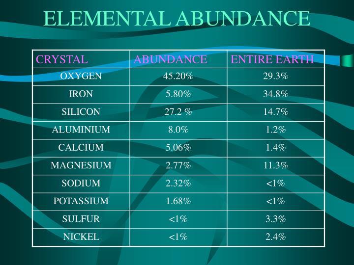 ELEMENTAL ABUNDANCE