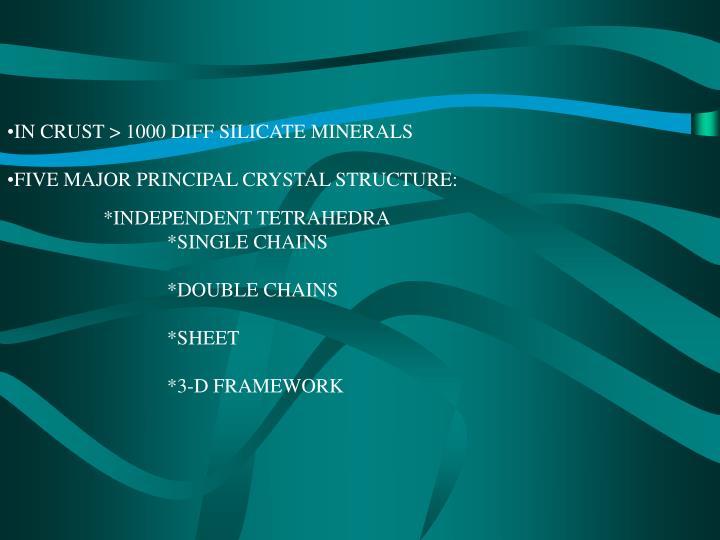 IN CRUST > 1000 DIFF SILICATE MINERALS