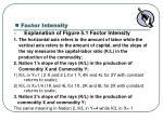 factor intensity1