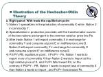 illustration of the hechscher ohlin theory2