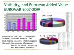 visibility and european added value euromar 2007 2009