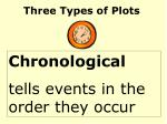three types of plots