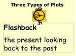 three types of plots1