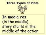 three types of plots2