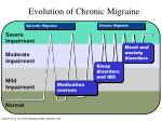 evolution of chronic migraine