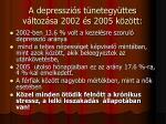 a depresszi s t netegy ttes v ltoz sa 2002 s 2005 k z tt