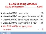 leas missing amaos