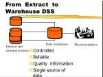 from extract to warehouse dss