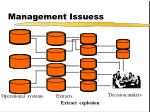 management issuess