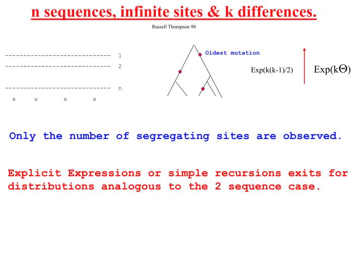 n sequences, infinite sites & k differences.