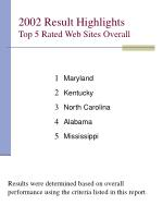 2002 result highlights top 5 rated web sites overall