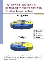 the following pages provide a graphical representation of the state web sites review findings