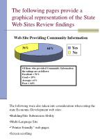 the following pages provide a graphical representation of the state web sites review findings1