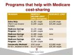 programs that help with medicare cost sharing