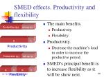 smed effects productivity and flexibility