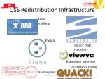 oss redistribution infrastructure