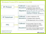 wholesale product kpis reported to the eab