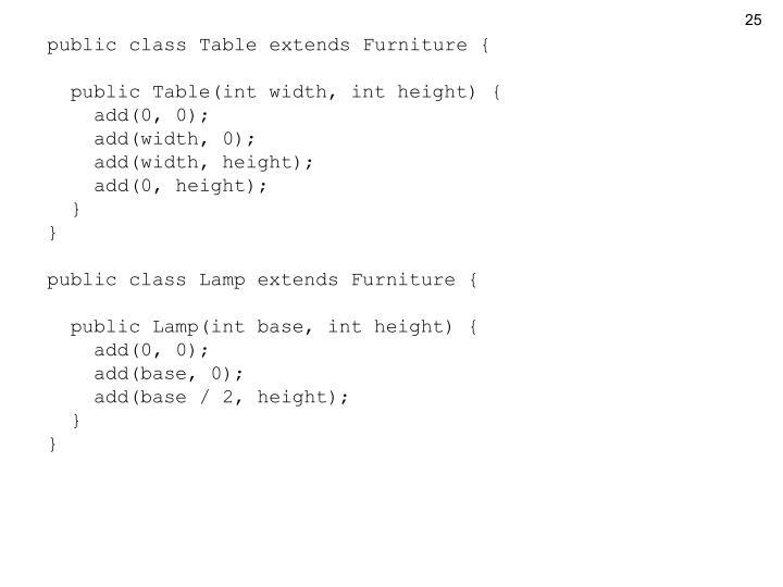 public class Table extends Furniture {