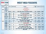 west med feeders