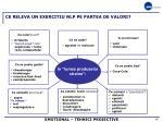 ce releva un exercitiu nlp pe partea de valori1