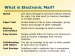 what is electronic mail1