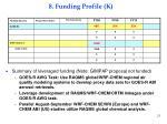 8 funding profile k