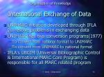 international exchange of data
