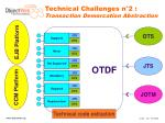 technical challenges n 2 transaction demarcation abstraction6