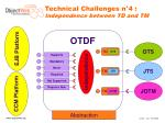 technical challenges n 4 independence between td and tm1