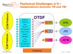 technical challenges n 4 independence between td and tm2